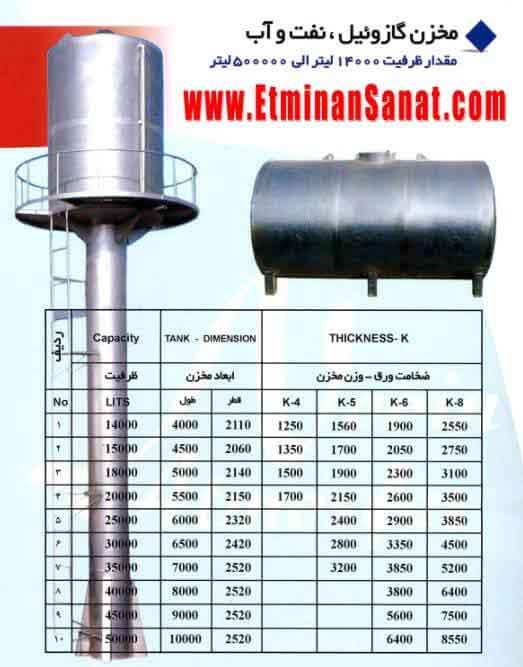 مشخصات مخزن گازوئیل، نفت و آب با ظرفیت 14000 لیتر الی 500000 لیتر