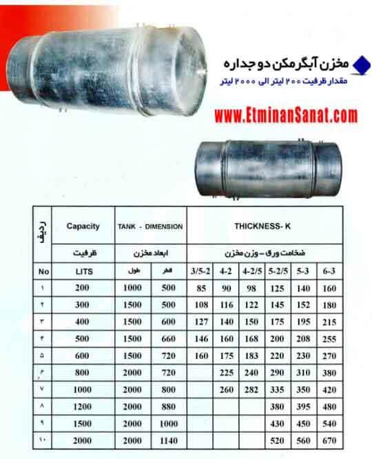 مشخصات مخزن آبگرمکن دوجداره با ظرفیت 200 لیتر الی 2000 لیتر